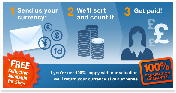 See how easy it is to change your Euro coins